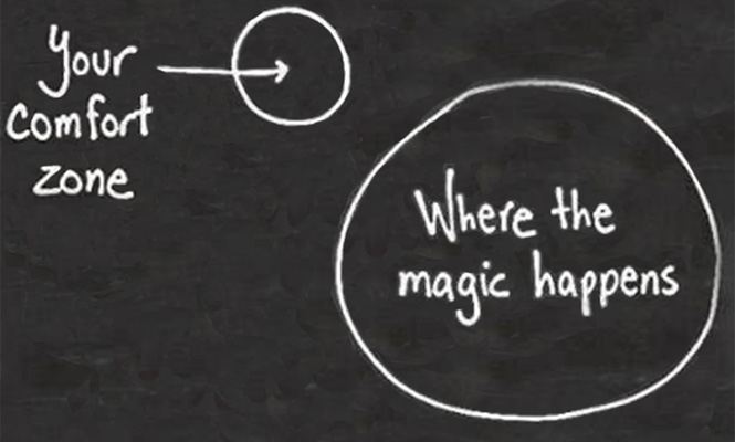 "Illistration: On a chalkboard. Your Comfort Zone in text pointing to a small circle. In a non intersecting circle next to ""Your Comfort Zone"", it says ""Where the magic happens""."